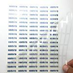 Transparent clear labels